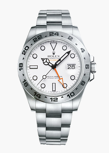 Rolex Explorer II price development